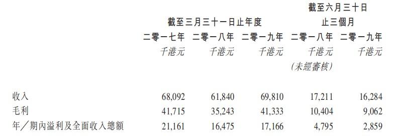 中体平台登录地址 中国银行贺州违法遭罚 货物贸易收入未入待核查账户