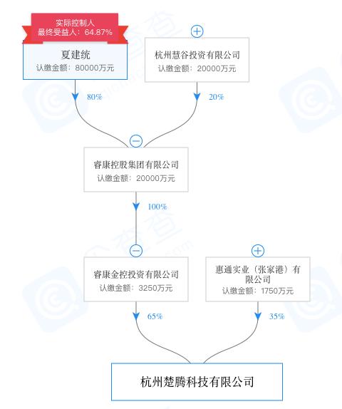 """kb88凯时官方手机app - 中国香港羽球""""IG女神"""",励志故事重回羽球赛场!"""