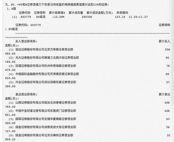 东海娱乐场澳门赌钱 广州对共享单车实施招标控额:摩拜18万辆哈啰12万辆