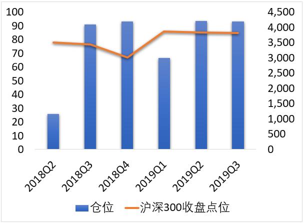 「599彩票靠谱吗」广州本年度积分制入户11月6日关闭申报通道