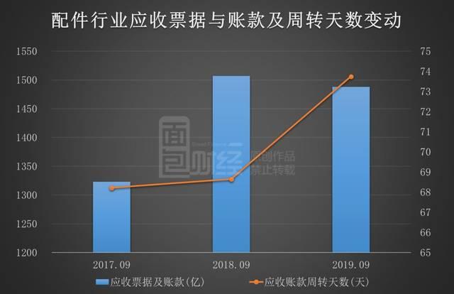 京都网站,去年12月40家典型上市房企 融资总额不足200亿创新低