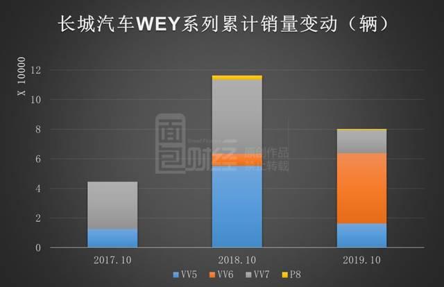 乐虎网官方网站·万科孙嘉回应开工面积下降:根据市场情况安排