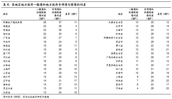 1号庄娱乐平台官方登录,鸟瞰武汉体育中心 炫美如大地桂冠
