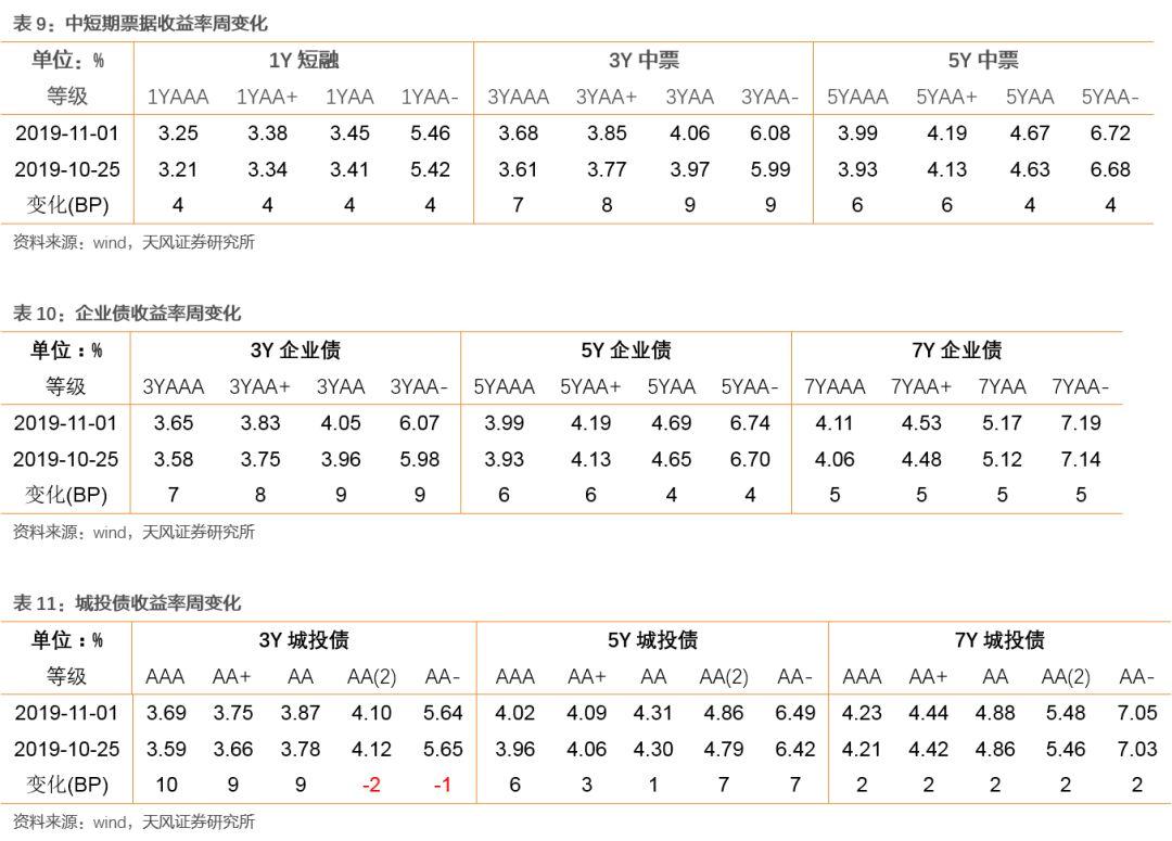 """「送彩金全讯网及时收录」2019国内""""最赚钱""""上市车企:上汽集团"""