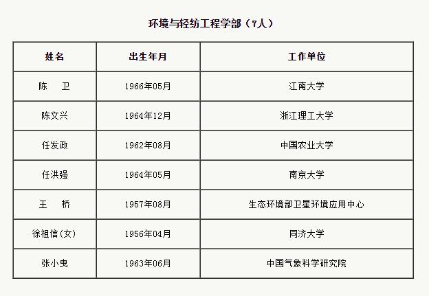 「乐游太阳城」辟谣:癌症患者吃了发物,会让病情复发?