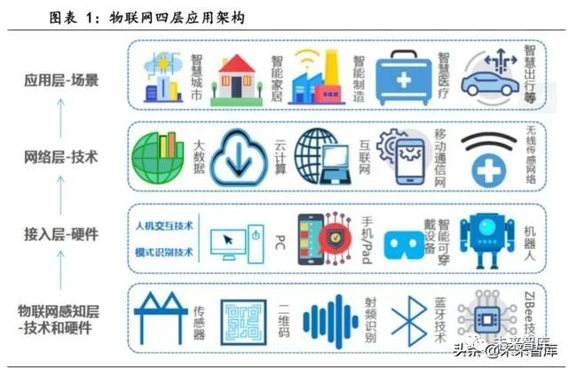 http://www.reviewcode.cn/yanfaguanli/143860.html