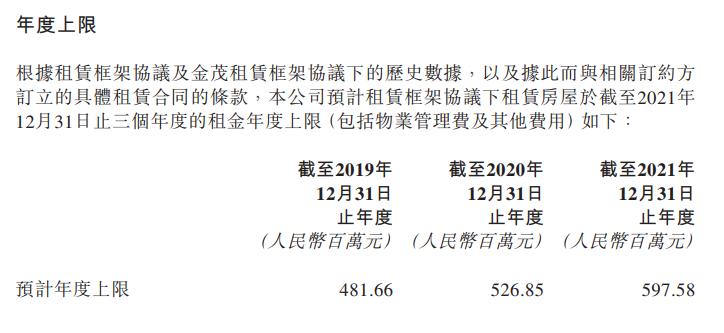 中国金茂出租上海金茂大厦予中化集团_三年租金16亿元