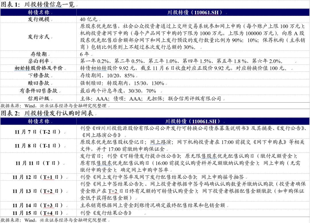 http://www.jienengcc.cn/dianlidianwang/154568.html