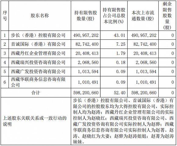 赌博ag,MIUI泄天机:小米正在开发120Hz屏旗舰 会是MIX 4吗?