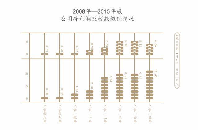 长安信托前总裁崔进才:能与同事共事10年 是己幸