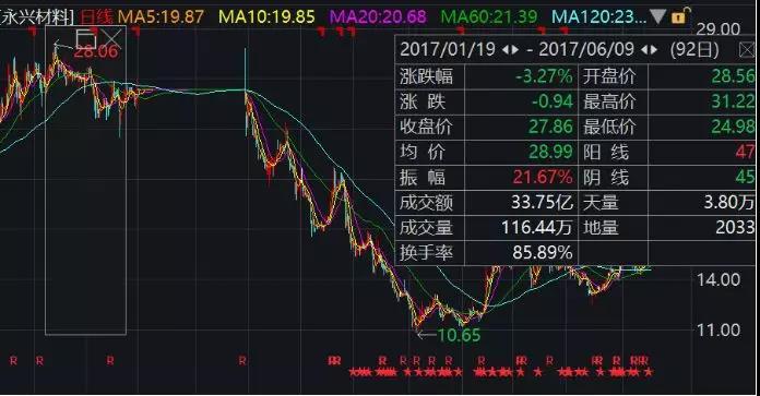 """130edf.cnm 严打违法网红食品 对违法行为""""处罚到人"""""""