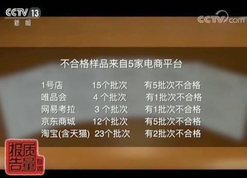 http://www.xqweigou.com/dianshangrenwu/68450.html