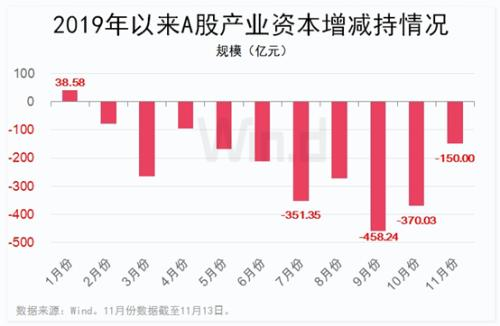 永发国际提现手续费_朱丽红:铁矿石开启中国期货市场正式对外开放的步伐