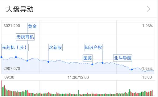 乐宝平台app下载 三个月已套现66亿 药明康德七位股东再发减持计划