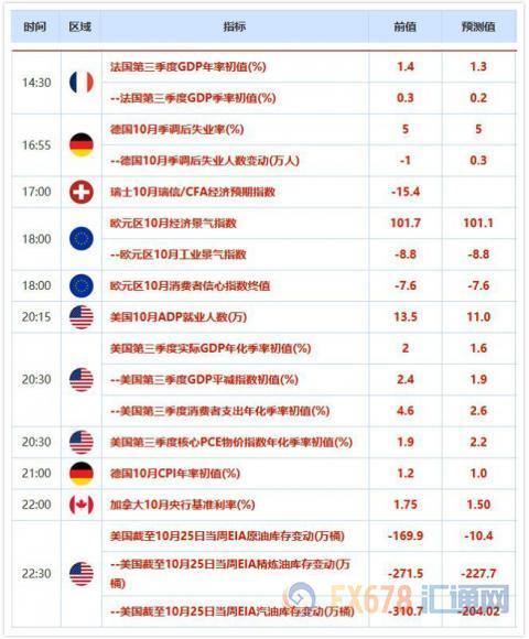 """「乐通娱乐官网首页」天猫双11第一单:上海男子收到快递时还在家""""剁手"""""""