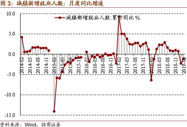 2019年我国经济总量_朝鲜gdp总量 2019年中国gdp总量