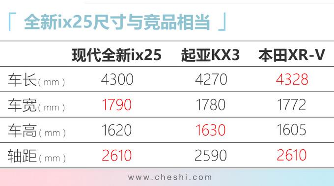 现代全新ix25到店 预计本月上市