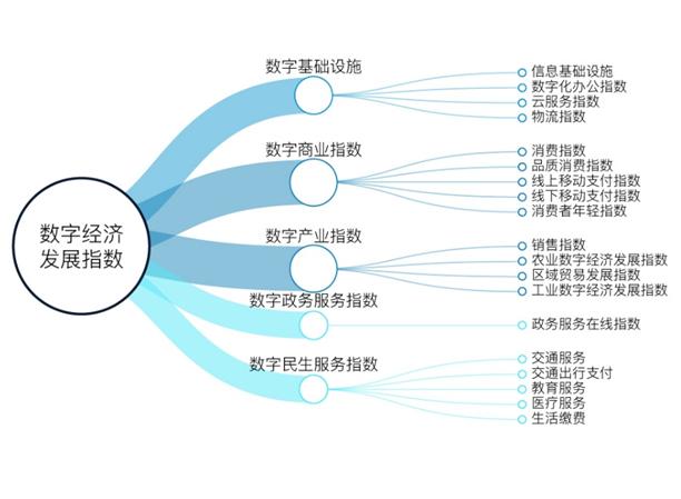 """太阳城2018游戏娱乐 - 北京房贷利率普遍过渡到""""LPR 基点""""模式,基点数一经约定不再调整"""