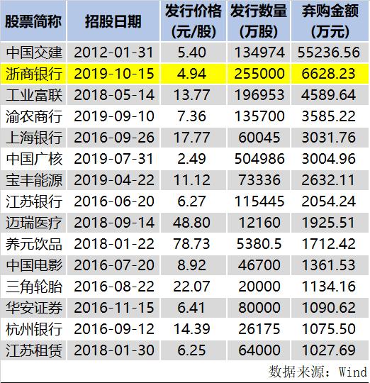 亚洲城appios下载地址|开盘:三大股指低开沪指跌0.37% 两桶油概念股活跃