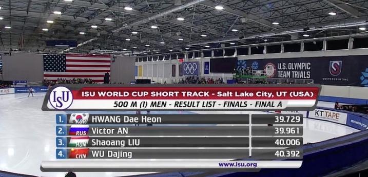 短道世界杯中国混合接力摘银,武大靖500米无缘领奖台