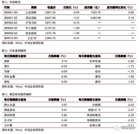 娱乐平台制作贵吗,神华杭锦能源外购煤挂牌交易(2019年9月25日-9月30日)结果通知公告