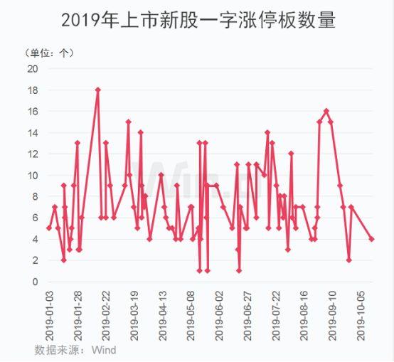 金沙js12345官网_广州市浪奇实业股份有限公司关于股票交易异常波动的公告