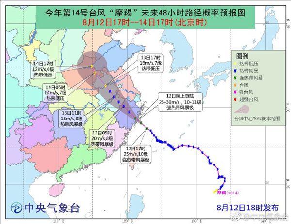 周一记得早点出门:受台风影响,南京明天有中到大雨,局部暴雨