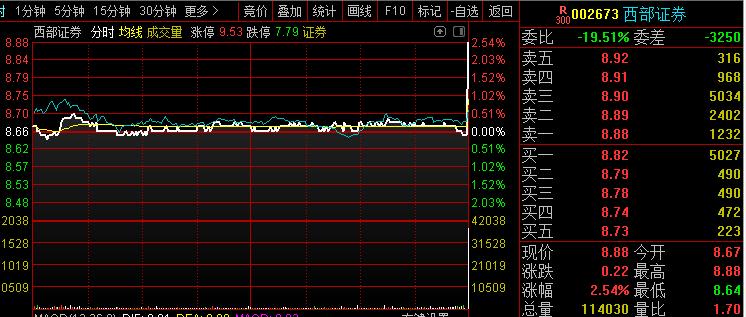 昌宝线上娱乐 - 统计局:中国经济转型升级态势比较明显
