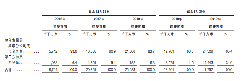 博亿堂abet98手机版|无锡一季度GDP2697.68亿!13个指标增速高于全省平均