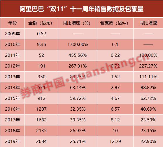 亚洲城的积分怎么兑换 10月动力电池市场:比亚迪优势减弱,力神跃居第三