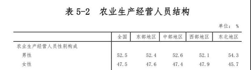 千禧娱乐会 - 中国假日旅游消费潜力巨大 在线旅游力拓下沉市场