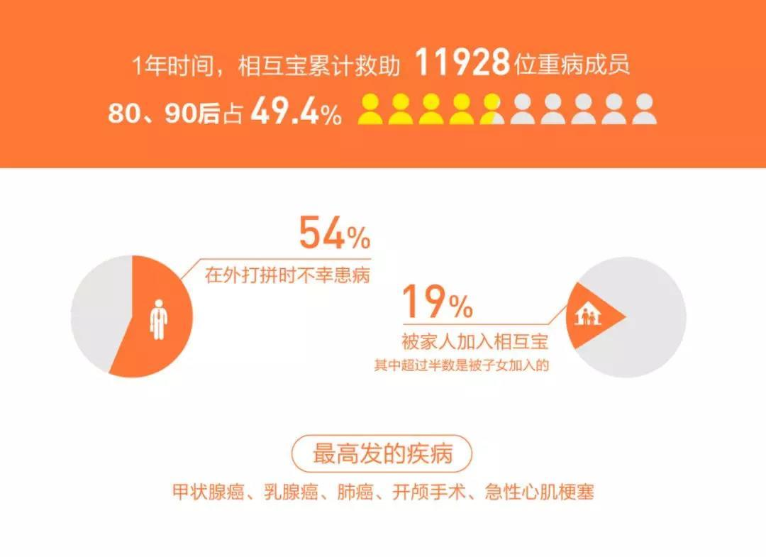 solaire注册网址 - 帕金森病手术治疗纳入上海医保一周年:覆盖患者人数增长50%,人均可享5万元减免