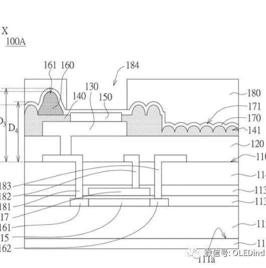 「专利解密」友达光电柔性屏