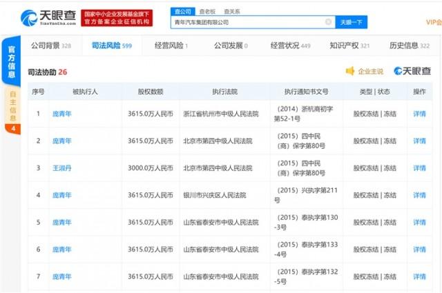 博猫地址 北京市副市长:5措并举推动首都金融业持续健康发展