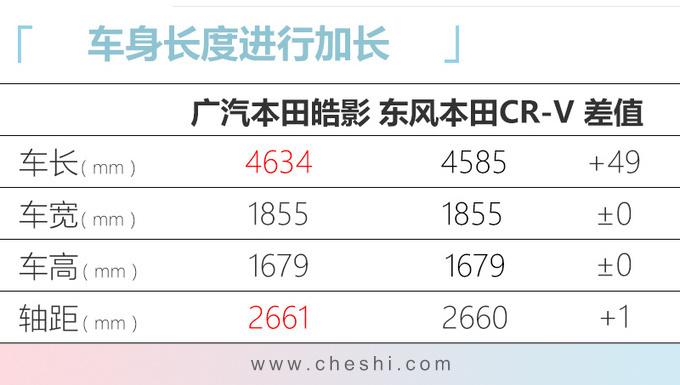 快三投注计算_广汽本田皓影到店实拍 配CR-V同款内饰年内上市