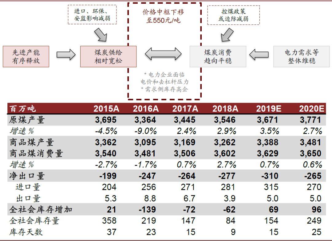 28数字竞猜游戏技巧 - 中国经济破旧谋腾飞,今年企业的困难,不再是靠熬就能度过去了?
