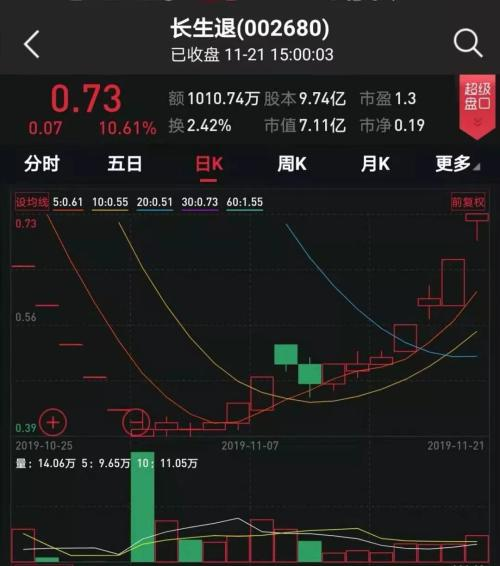 """博狗抽水多少,快来参加首届""""中国农民丰收节"""" 100个乡村文化活动推选!"""