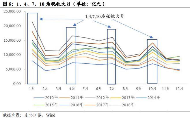 2019前三季度gdp排名_小丑2019图片
