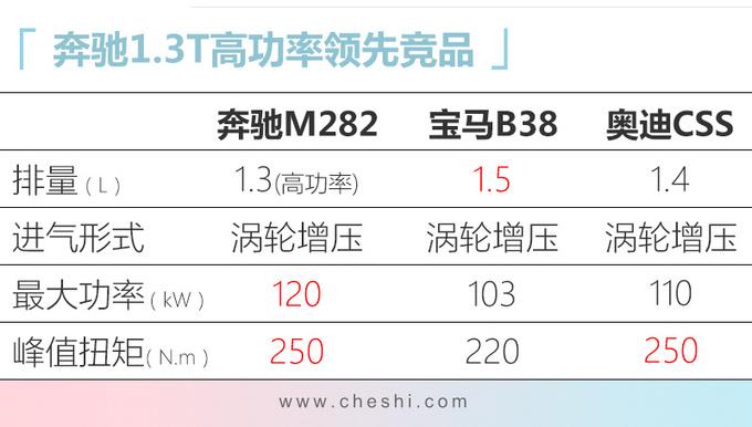 """奔驰国产""""小号GLS""""实拍,7座布局,28万就能买,宝马X1要难受了"""