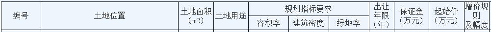 申请彩金188·第26届金鸡百花电影节隆重开幕,金鸡奖19个奖项花落谁家?