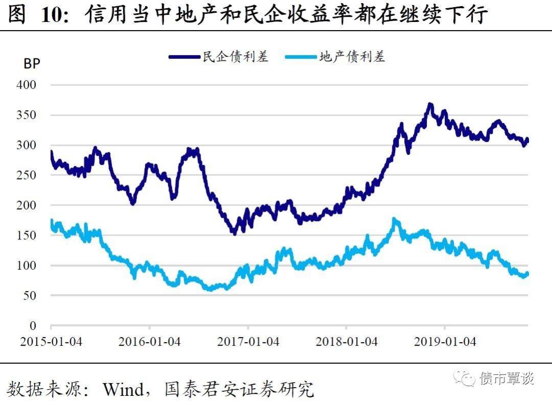 亚卜盘口娱乐场·我国外债规模保持增长 截止9月末债务证券比重22.4%