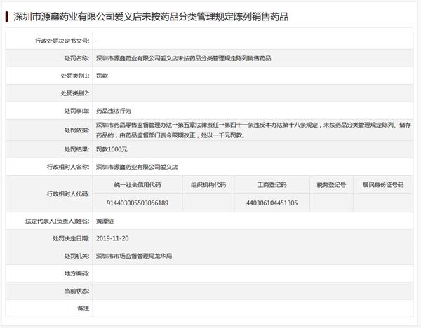 深圳市源鑫药业爱义店违规陈列销售药品 被处罚