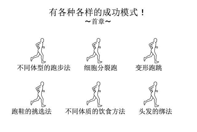 脚掌骨架结构图