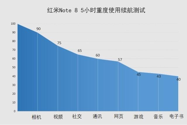 亚博体育在中国违法吗_曼城旧将:曼联现在远落后于曼城,这种差距可能会更大