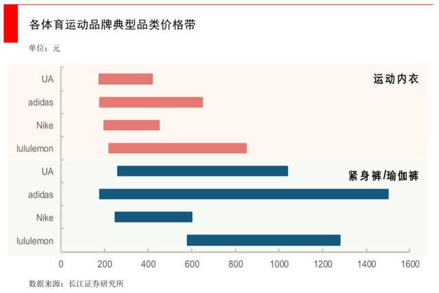 「凤凰彩票怎么解绑卡」网传120救护车违规机场接客,车上堆满免税物品,上海120表示该车并非上海院前急救系统急救车