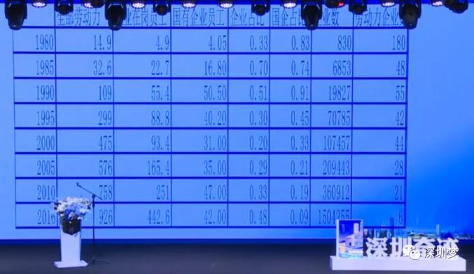 彩88彩票网开奖送体验证_转运规模最大,设施设备配置最先进!济南这座垃圾转运站正式启用