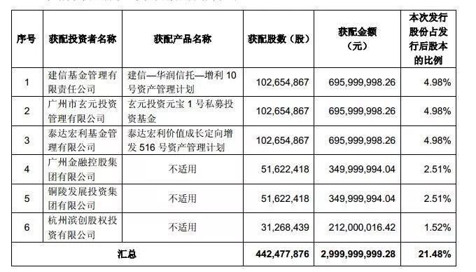 """2019网络赌博现金游戏-8省份点名27老虎 多地力消""""薄周孙令""""恶劣影响"""