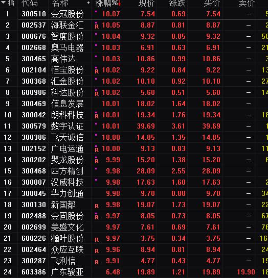 菠菜网论坛百万用户的选择 中国铁路官方发布候补购票最强攻略