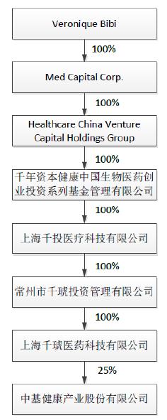 亚美首页入口·快讯:金龙汽车拟携手百度、软银参股公司 股价涨停