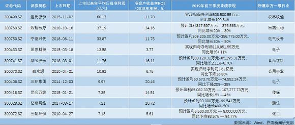 如何网络测速·台湾名品博览会今日开幕